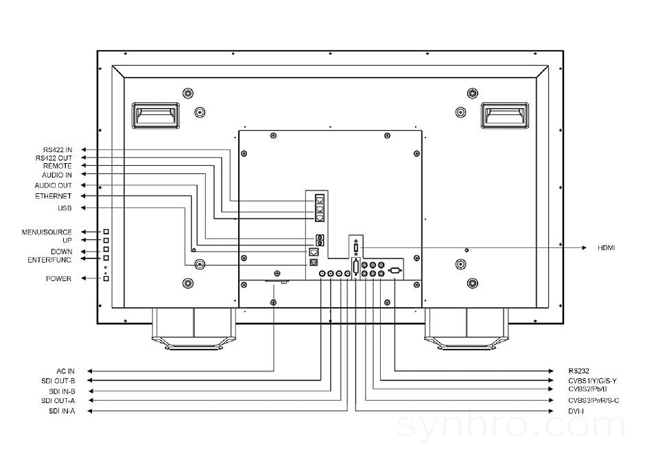TVlogic LVM-420A