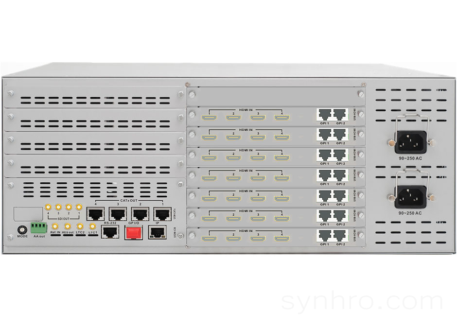 T-Sharp 28x4-HDMI-4RU-C